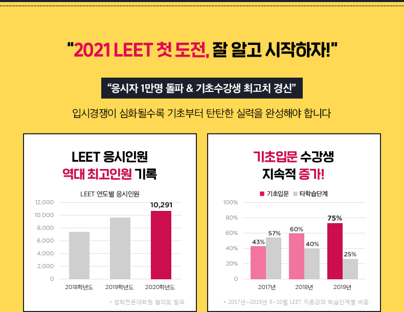 """2021 LEET 첫 도전, 잘 알고 시작하자!"""