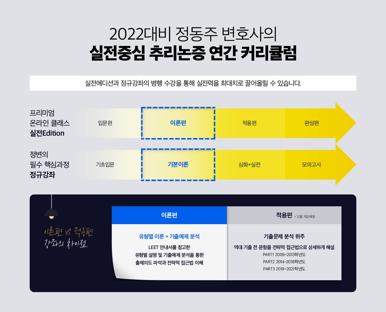 2022대비 정동주 변호사의 실전중심 추리논증 연간 커리큘럼