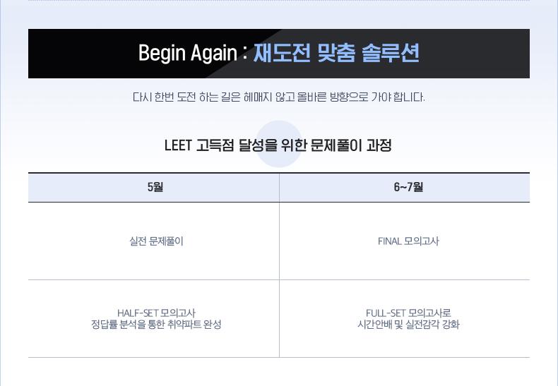 Begin Again : 재도전 맞춤 솔루션