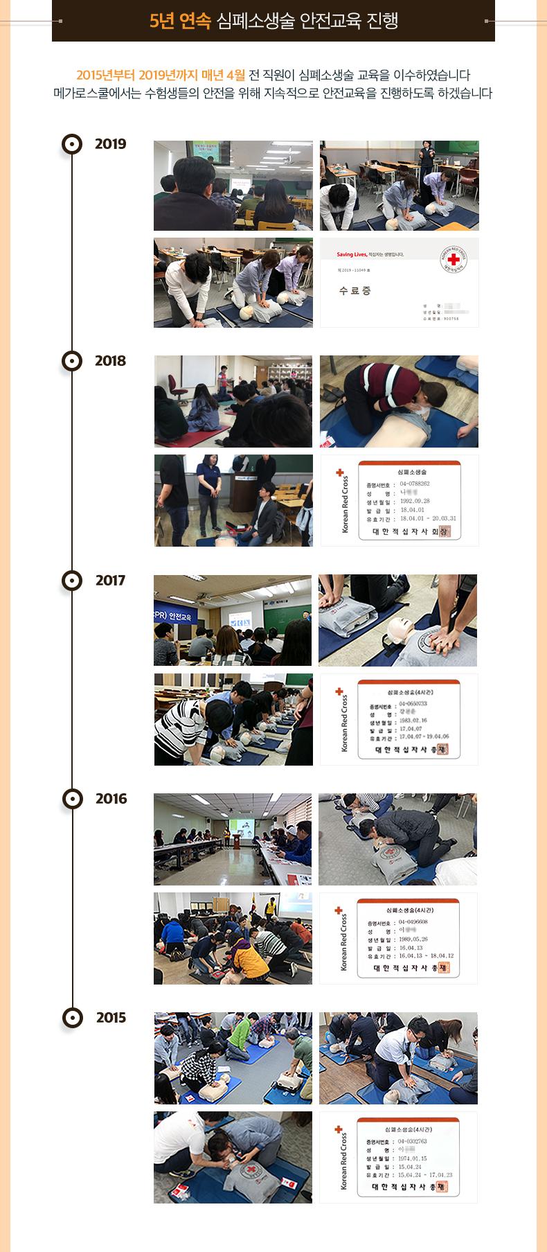 5년 연속 심폐소생술 안전교육 진행